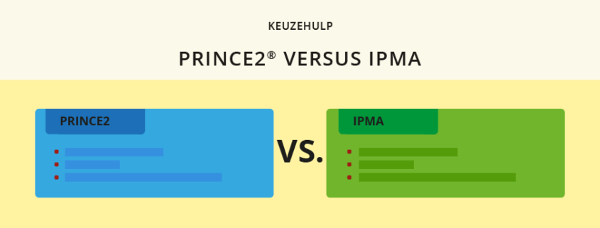 PRINCE2 vs IPMA training keuzehulp