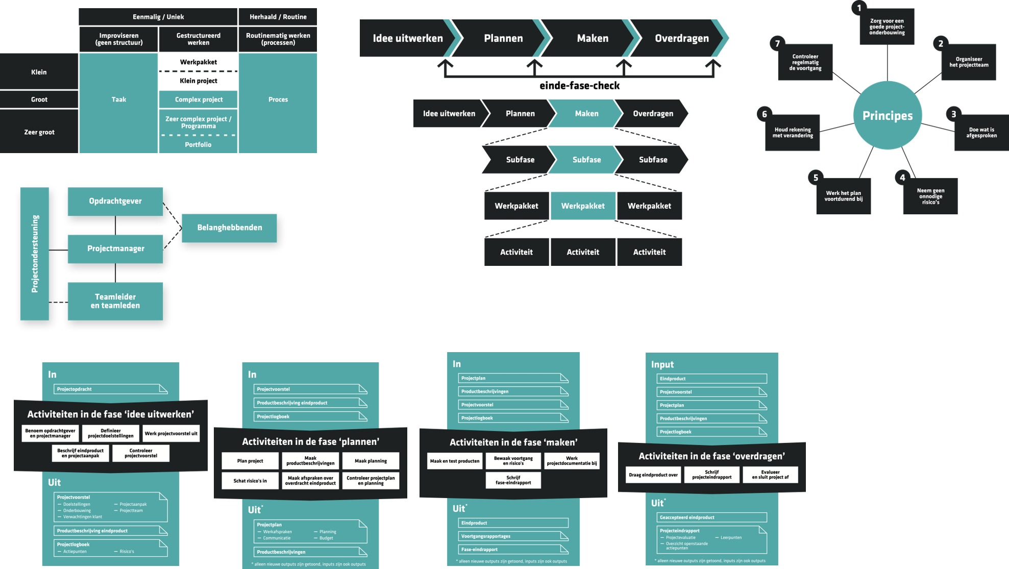 wisp projectmanagement