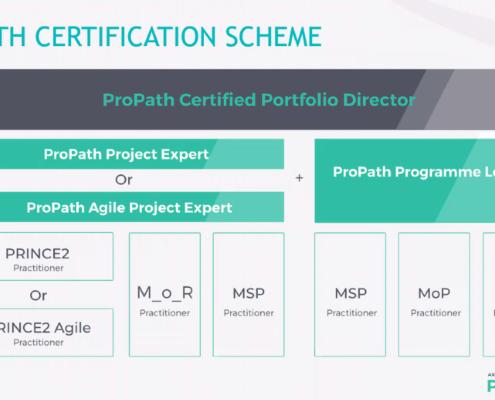 ProPath certification scheme AXELOS