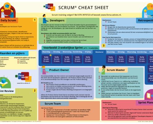 Voorbeeldweergave Scrum Cheat Sheet