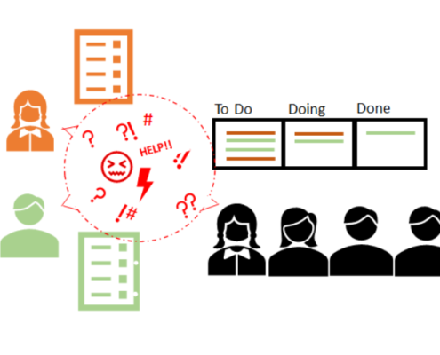 Een Agile team met meerdere opdrachtgevers
